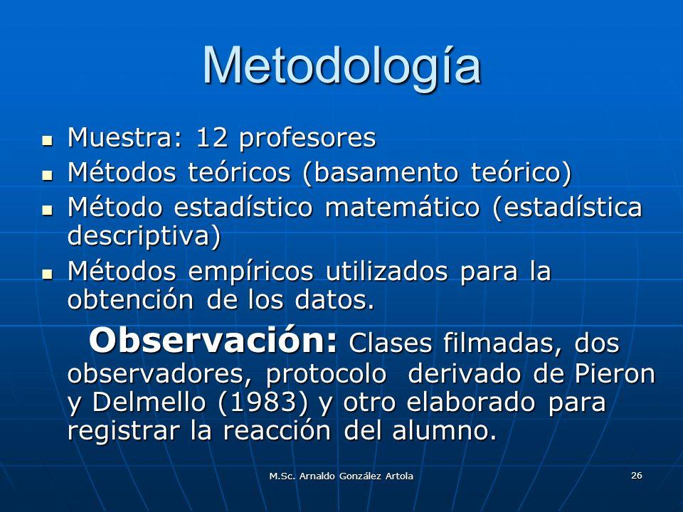 M.Sc. Arnaldo González Artola 26 Metodología Muestra: 12 profesores Muestra: 12 profesores Métodos teóricos (basamento teórico) Métodos teóricos (basa
