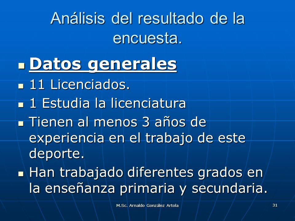 M.Sc. Arnaldo González Artola 31 Análisis del resultado de la encuesta. Datos generales Datos generales 11 Licenciados. 11 Licenciados. 1 Estudia la l