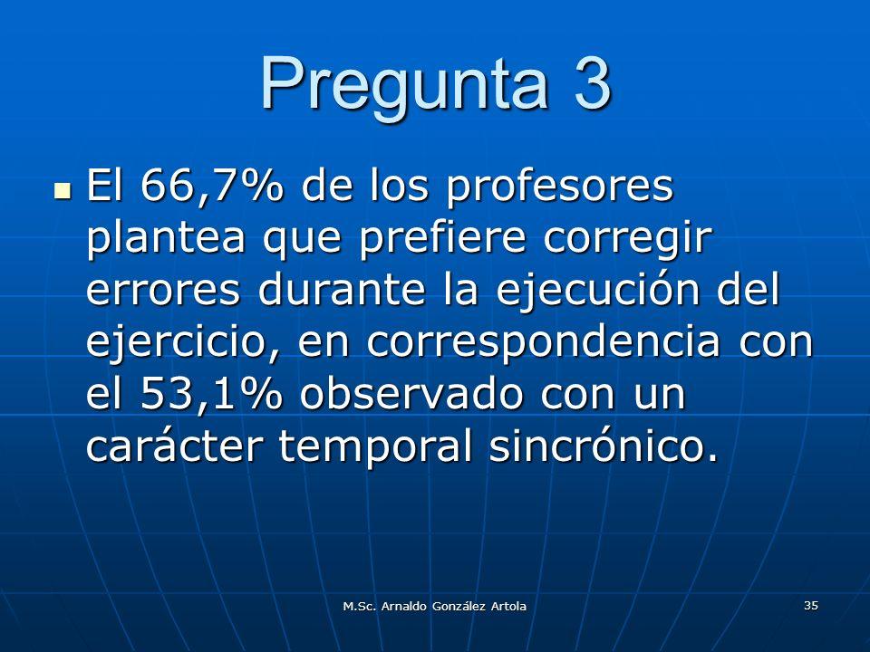 M.Sc. Arnaldo González Artola 35 Pregunta 3 El 66,7% de los profesores plantea que prefiere corregir errores durante la ejecución del ejercicio, en co