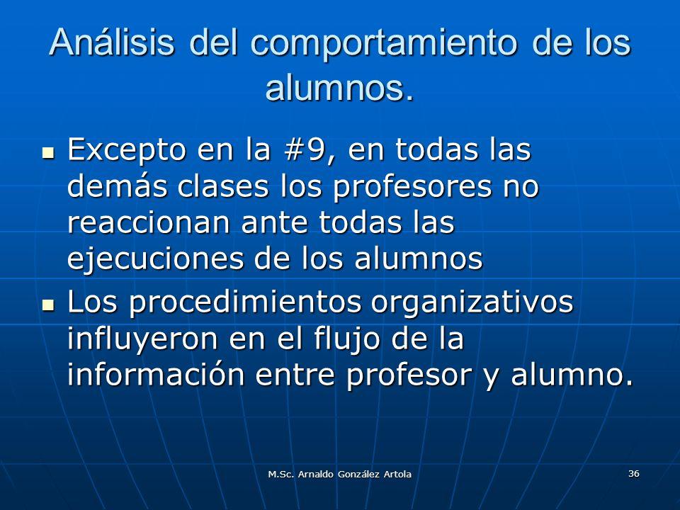 M.Sc. Arnaldo González Artola 36 Análisis del comportamiento de los alumnos. Excepto en la #9, en todas las demás clases los profesores no reaccionan