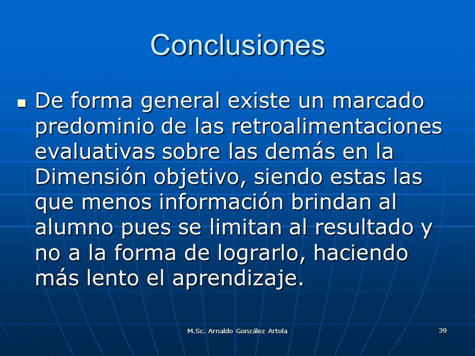 M.Sc. Arnaldo González Artola 39 Conclusiones De forma general existe un marcado predominio de las retroalimentaciones evaluativas sobre las demás en