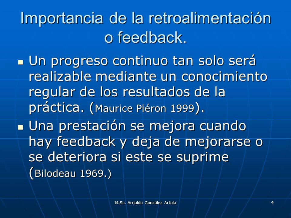 M.Sc. Arnaldo González Artola 4 Importancia de la retroalimentación o feedback. Un progreso continuo tan solo será realizable mediante un conocimiento