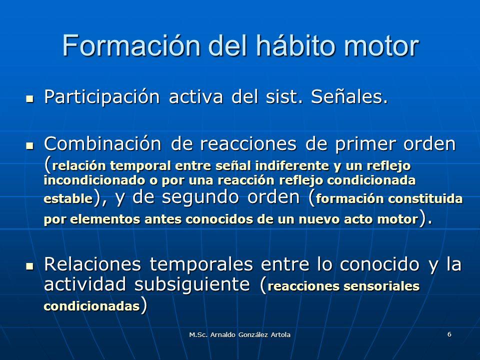 M.Sc. Arnaldo González Artola 6 Formación del hábito motor Participación activa del sist. Señales. Participación activa del sist. Señales. Combinación