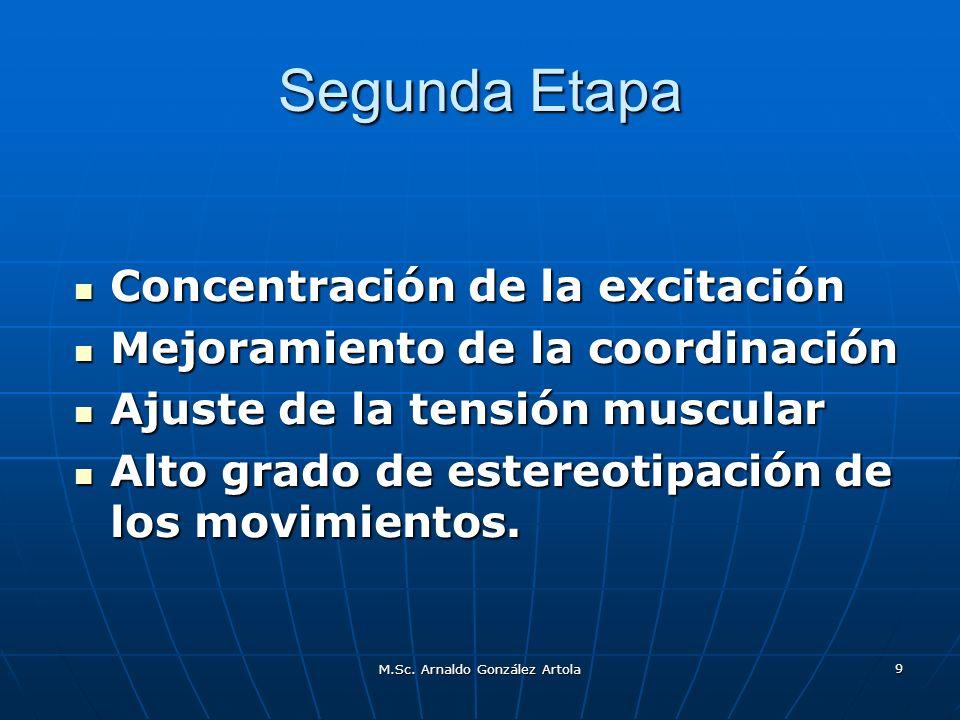 M.Sc. Arnaldo González Artola 9 Segunda Etapa Concentración de la excitación Concentración de la excitación Mejoramiento de la coordinación Mejoramien
