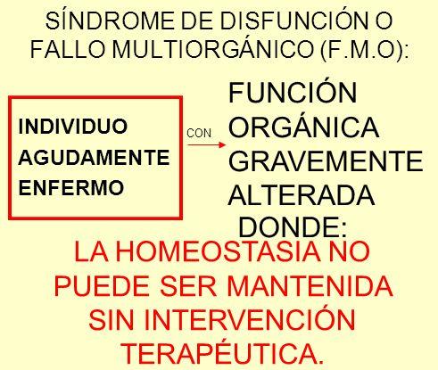 SÍNDROME DE DISFUNCIÓN O FALLO MULTIORGÁNICO (F.M.O): INDIVIDUO AGUDAMENTE ENFERMO CON FUNCIÓN ORGÁNICA GRAVEMENTE ALTERADA DONDE: LA HOMEOSTASIA NO P
