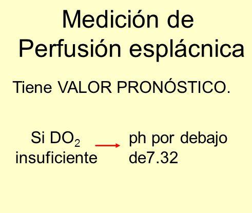 Medición de Perfusión esplácnica Si DO 2 insuficiente ph por debajo de7.32 Tiene VALOR PRONÓSTICO.