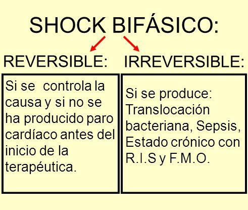 SHOCK BIFÁSICO: REVERSIBLE: Si se controla la causa y si no se ha producido paro cardíaco antes del inicio de la terapéutica. IRREVERSIBLE: Si se prod