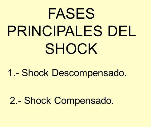 FASES PRINCIPALES DEL SHOCK 1.- Shock Descompensado. 2.- Shock Compensado.