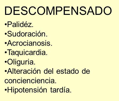 DESCOMPENSADO Palidéz. Sudoración. Acrocianosis. Taquicardia. Oliguria. Alteración del estado de concienciencia. Hipotensión tardía.