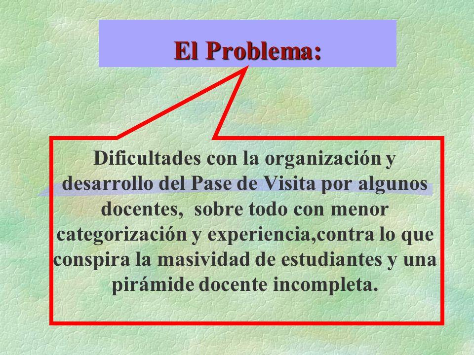 El Problema: Dificultades con la organización y desarrollo del Pase de Visita por algunos docentes, sobre todo con menor categorización y experiencia,