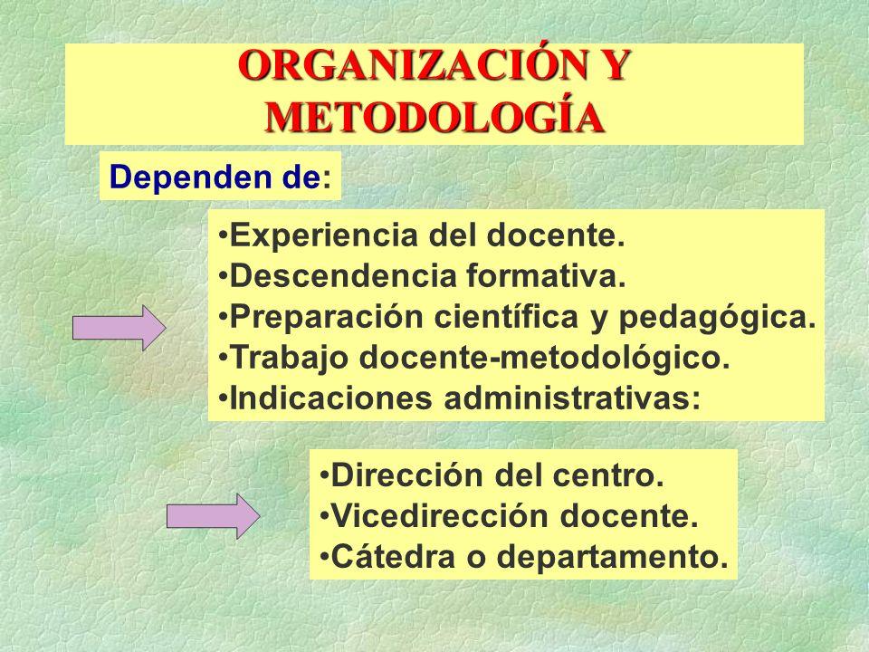 ORGANIZACIÓN Y METODOLOGÍA Dependen de: Experiencia del docente. Descendencia formativa. Preparación científica y pedagógica. Trabajo docente-metodoló