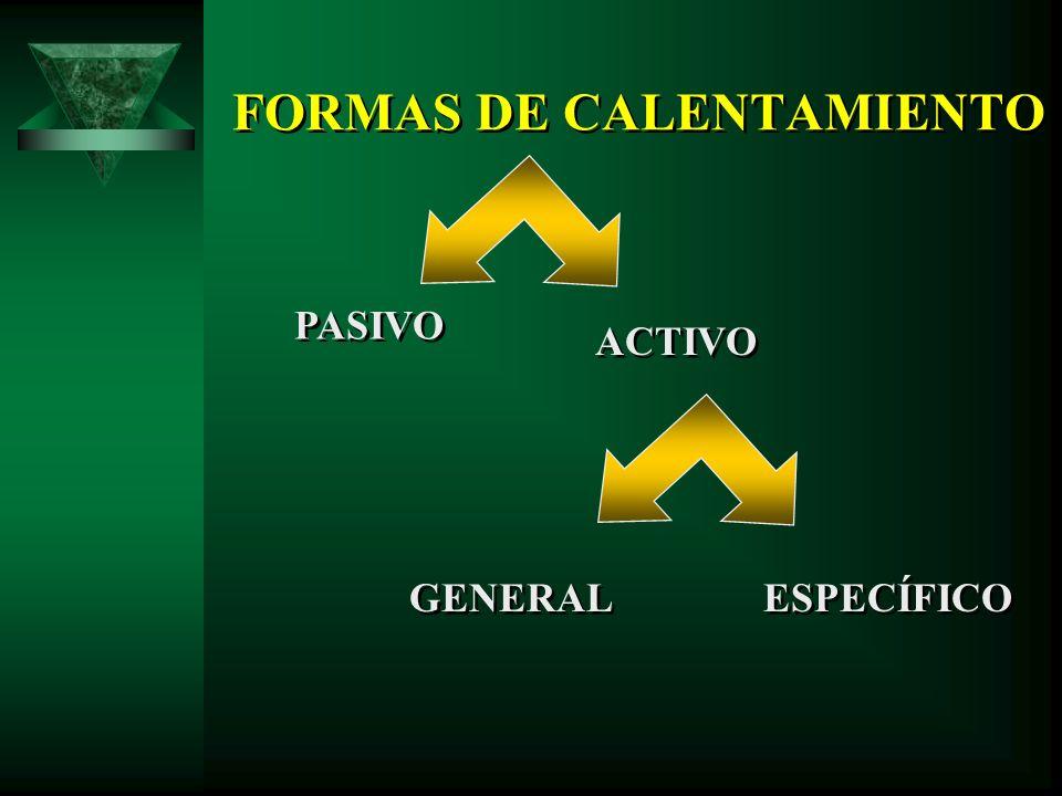 FORMAS DE CALENTAMIENTO PASIVO ACTIVO GENERAL ESPECÍFICO