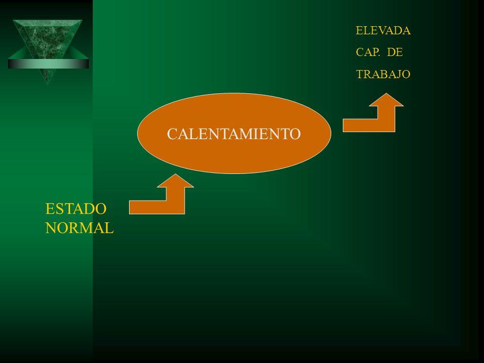 ESTADO NORMAL CALENTAMIENTO ELEVADA CAP. DE TRABAJO