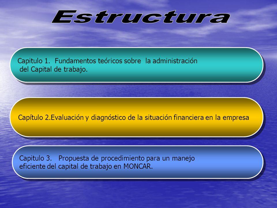 Capitulo 1. Fundamentos teóricos sobre la administración del Capital de trabajo. Capitulo 1. Fundamentos teóricos sobre la administración del Capital