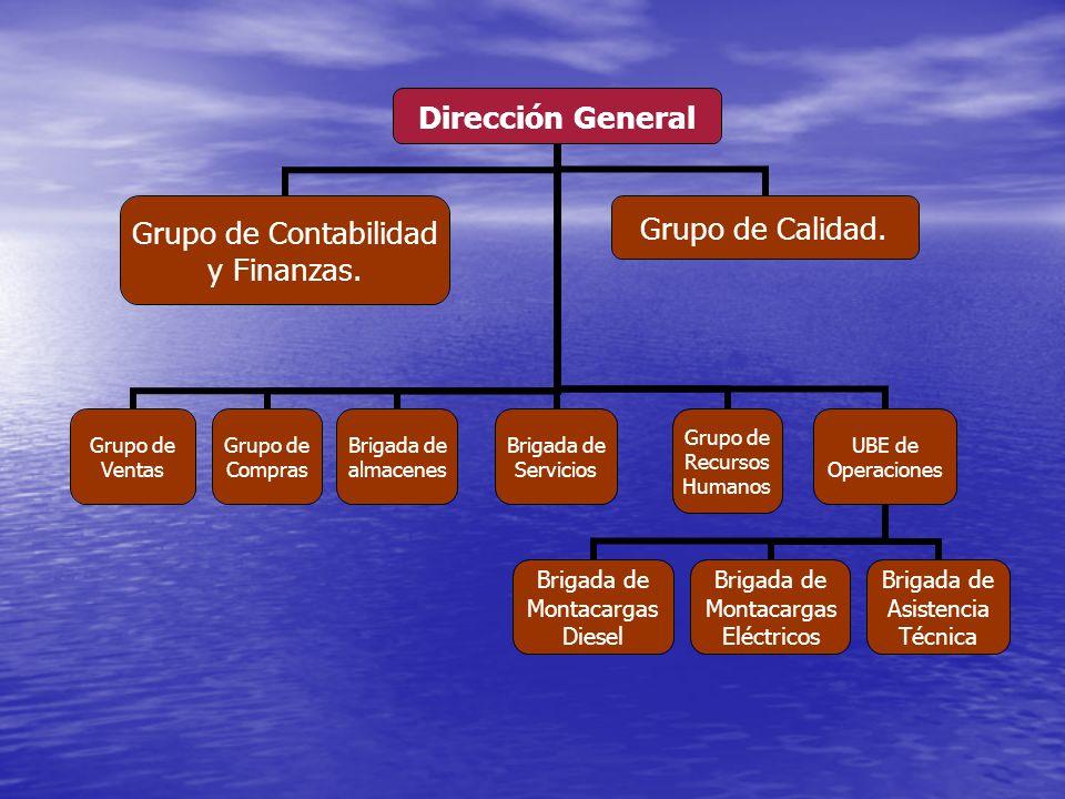 Dirección General Grupo de Contabilidad y Finanzas. Grupo de Calidad. Brigada de Servicios Grupo de Ventas UBE de Operaciones Brigada de Montacargas D