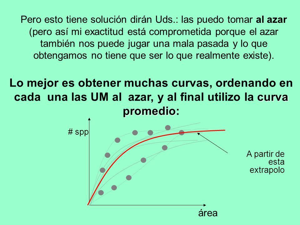 método de integración de la distribución lognormal, Otra forma clásica de hallar la riqueza real de especies es el método de integración de la distribución lognormal, que no es más que la obtención de una curva de S contra el logaritmo base 2 de la abundancia en cada muestra.