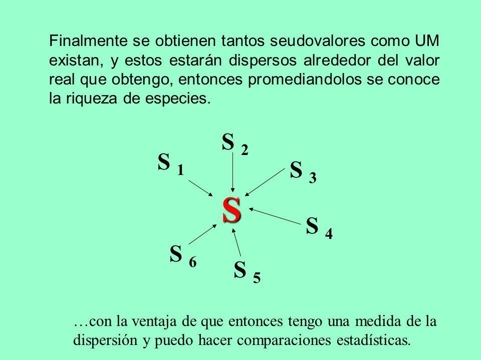 Jackknife El Jackknife es un procedimiento matemático de amplio uso ya que su principio es muy simple y puede aplicarse prácticamente a cualquier cálculo o índice, mejorando notablemente su exactitud, sobre todo en los casos donde normalmente no existe varianza asociada.