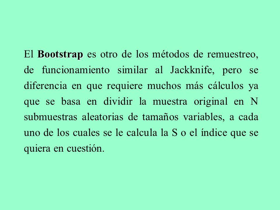 Por ejemplo: Tengo estos 10 valores: 4 6 3 9 10 3 2 8 5 11 Su media es 6.1 y su DS: 3.21 El Bootstrap crea a partir de ellos, por remuestreo aleatorio con reemplazamiento, 1000 submuestras de tamaños diferentes y a cada una le halla la media.