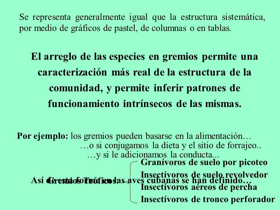 47 gremios Kirkconnel, A.; O.Garrido; R. M. Posada y S.