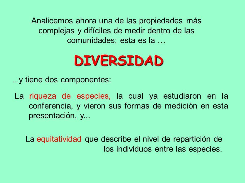 Diversidad El concepto ecológico de Diversidad es similar al significado popular, una comunidad es más diversa cuanto más elementos diferentes contiene (riqueza).