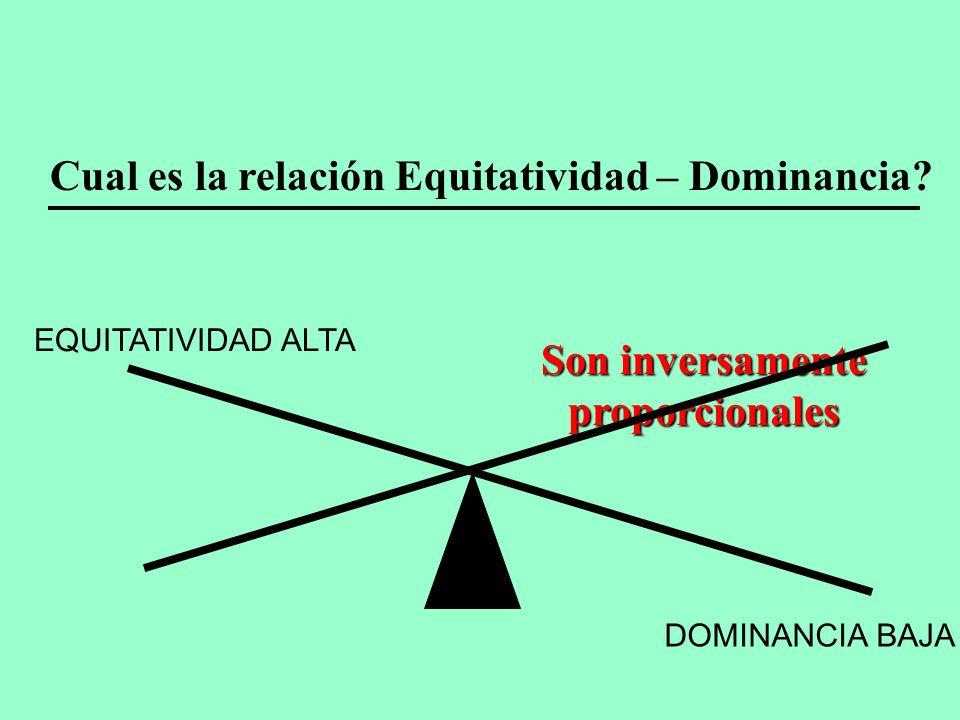 OJO: Recuerden: Nunca confundan Diversidad BIODIVERSIDAD Diversidad con BIODIVERSIDAD ya que son dos términos independientes y diferentes.