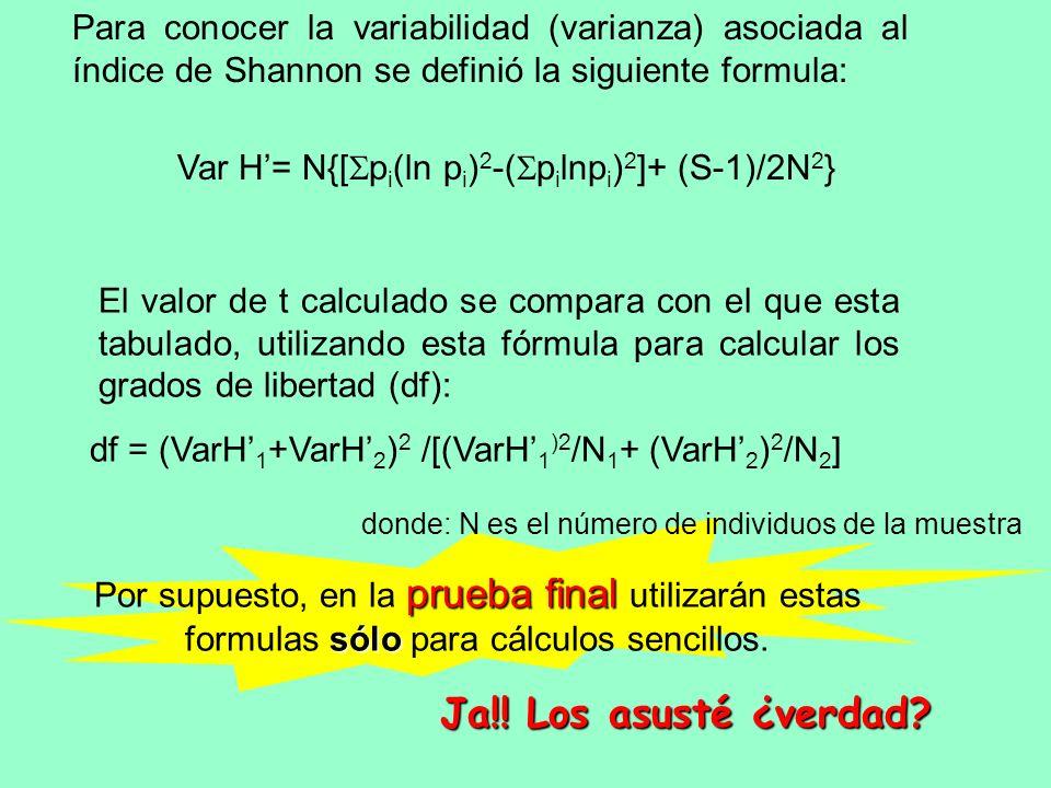Aunque el índice de Shannon-Wiever considera la uniformidad de las abundancias, es posible comparar por separado la equitatividad de las comunidades utilizando Indices de Equitatividad.