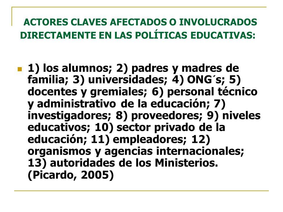 ACTORES CLAVES AFECTADOS O INVOLUCRADOS DIRECTAMENTE EN LAS POLÍTICAS EDUCATIVAS: 1) los alumnos; 2) padres y madres de familia; 3) universidades; 4)