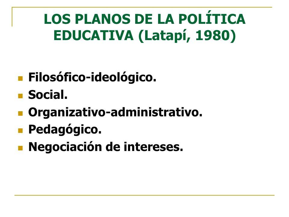 LOS PLANOS DE LA POLÍTICA EDUCATIVA (Latapí, 1980) Filosófico-ideológico. Social. Organizativo-administrativo. Pedagógico. Negociación de intereses.