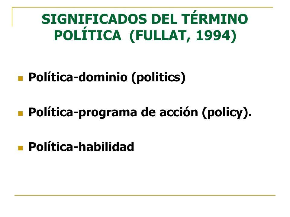 SIGNIFICADOS DEL TÉRMINO POLÍTICA (FULLAT, 1994) Política-dominio (politics) Política-programa de acción (policy). Política-habilidad