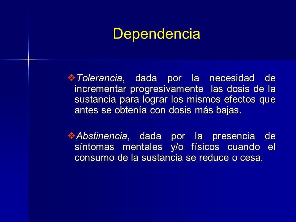 Dependencia Además de los anteriores están presentes los siguientes criterios: siguientes criterios: Pérdida del control para detener el consumo una v