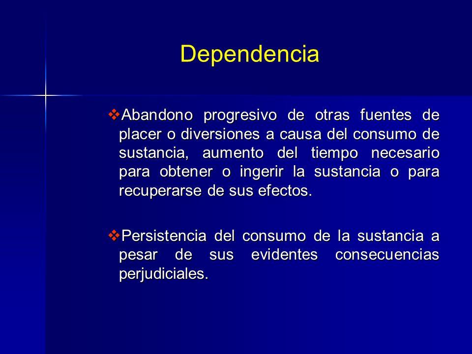 Dependencia Tolerancia, dada por la necesidad de incrementar progresivamente las dosis de la sustancia para lograr los mismos efectos que antes se obt