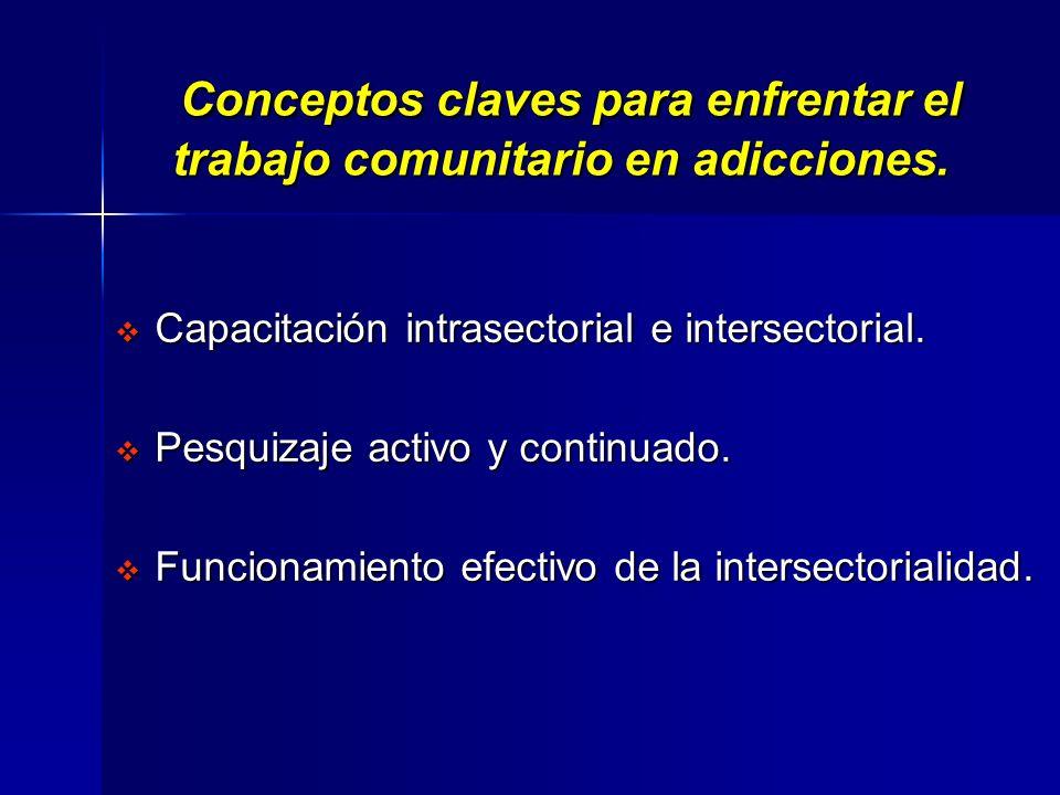 Sociales o comunitarios: Falsas creencias sobre el consumo de drogas. Falsas creencias sobre el consumo de drogas. Accesibilidad a sustancias de consu
