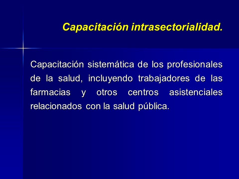 Conceptos claves para enfrentar el trabajo comunitario en adicciones. Conceptos claves para enfrentar el trabajo comunitario en adicciones. Capacitaci