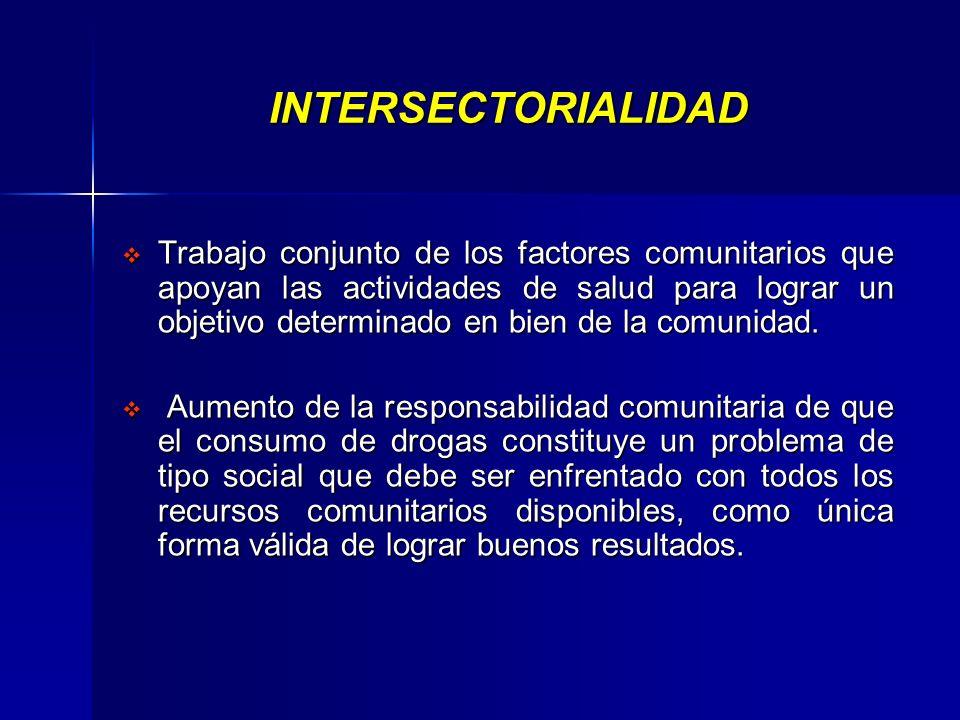 Pesquizaje Activo Pesquizaje de los enfermos por consumo de drogas así como de los riesgos relevantes, en las áreas de salud para su mejor control y t