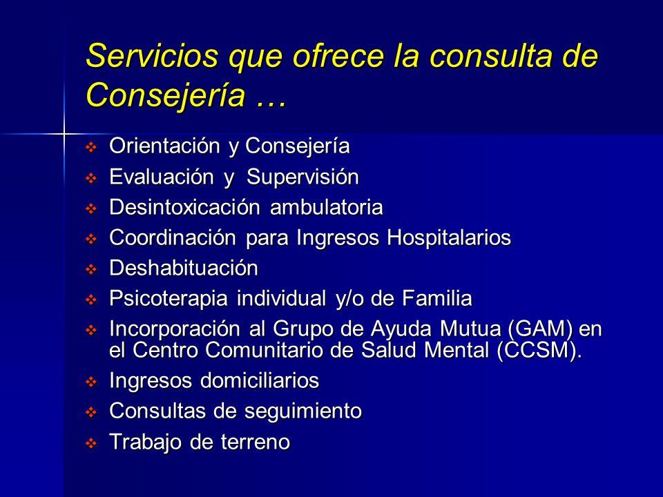 Plan de Acción Asistencial: Apertura de una Consulta de Consejería: Orientación y Atención al Paciente con Problemas Relacionados con el Consumo y/o A