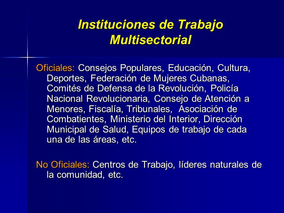 Coordinación Intrasectorial y Extrasectorial Grupos Básicos de Trabajo Grupos Básicos de Trabajo Presidentes de los 2 Consejos Populares Presidentes d