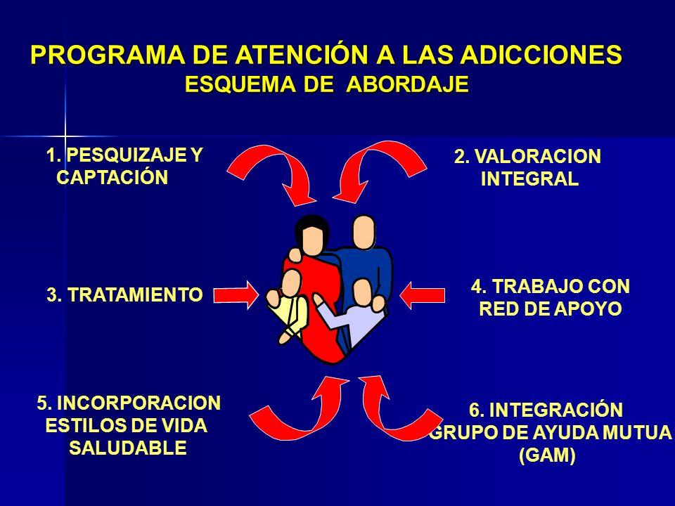 Notificación en Tarjeta EDO Intoxicación Aguda Abuso de Sustancia Estado Presumible Consumo Intoxicación Aguda Abuso de Sustancia Estado Presumible Co