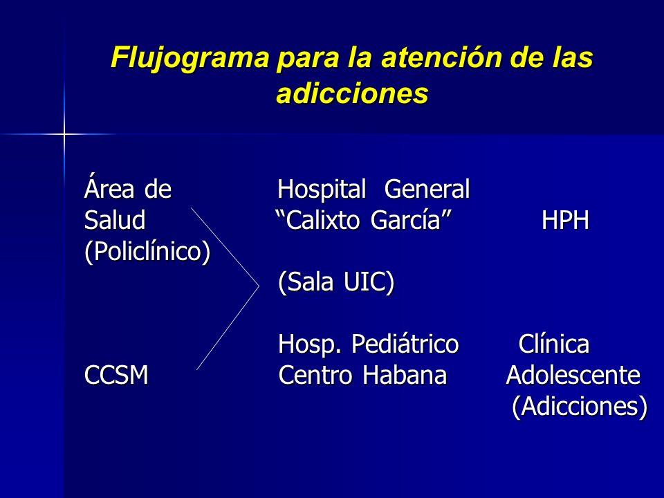 PROGRAMA DE ATENCIÓN A LAS ADICCIONES ESQUEMA DE ABORDAJE 1. PESQUIZAJE Y CAPTACIÓN 2. VALORACION INTEGRAL 3. TRATAMIENTO 4. TRABAJO CON RED DE APOYO