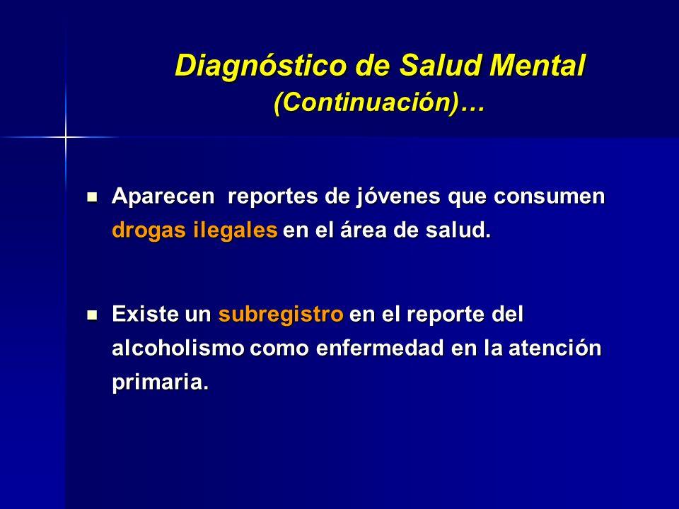 Diagnóstico de Salud Mental (Continuación)… Aparecen reportes de jóvenes que consumen drogas ilegales en el área de salud.