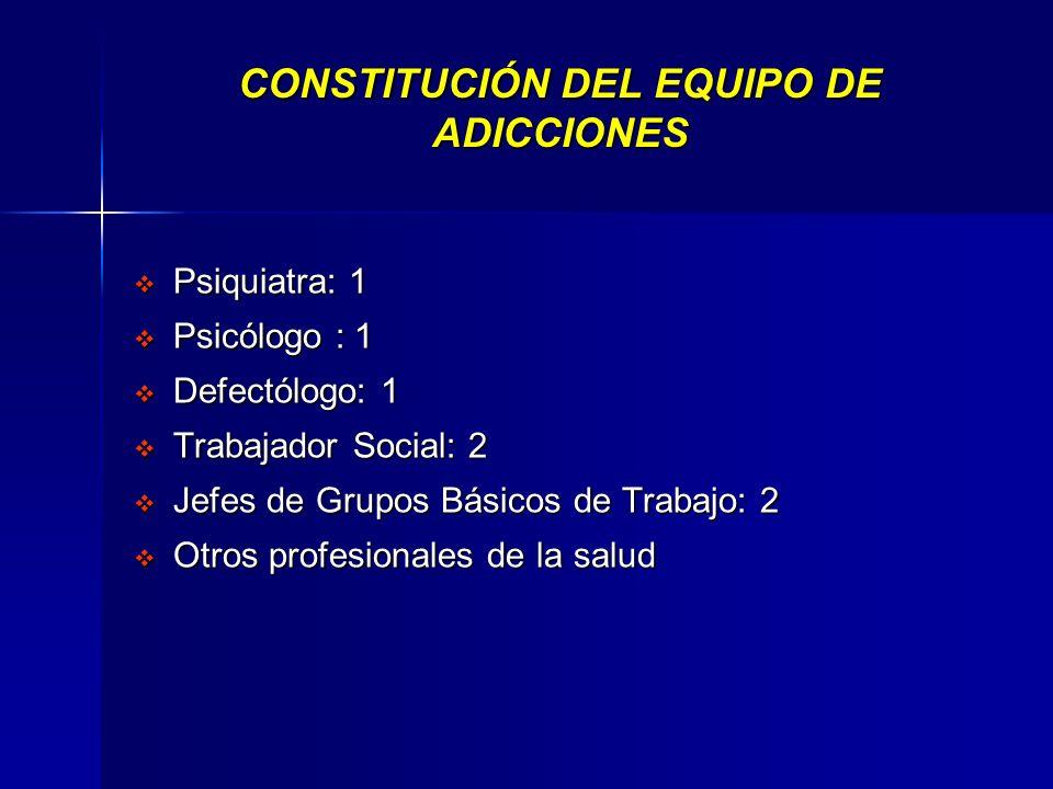 REFERENCIAS BIBLIOGRÁFICAS 1.Atención a las Adicciones en la comunidad.