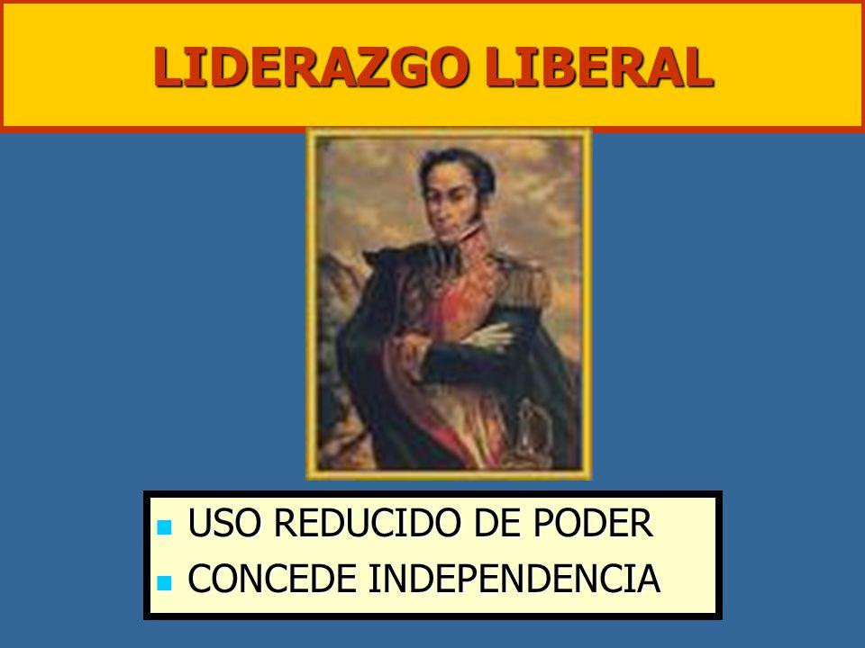 LIDERAZGO LIBERAL USO REDUCIDO DE PODER USO REDUCIDO DE PODER CONCEDE INDEPENDENCIA CONCEDE INDEPENDENCIA