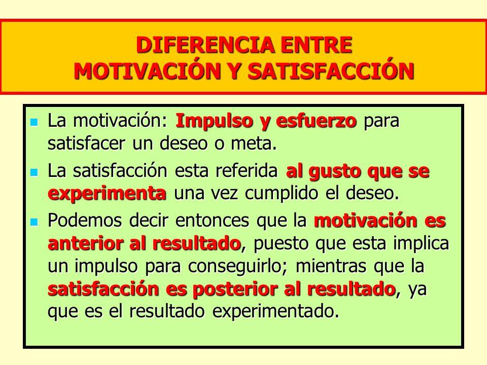 DIFERENCIA ENTRE MOTIVACIÓN Y SATISFACCIÓN La motivación: Impulso y esfuerzo para satisfacer un deseo o meta. La motivación: Impulso y esfuerzo para s