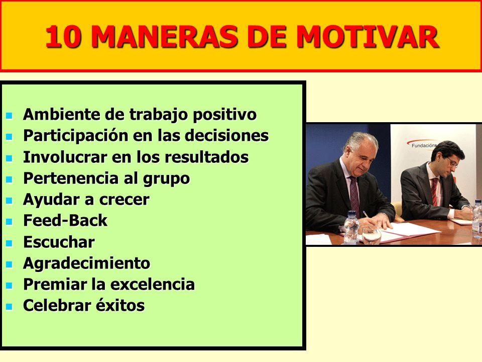 10 MANERAS DE MOTIVAR Ambiente de trabajo positivo Ambiente de trabajo positivo Participación en las decisiones Participación en las decisiones Involu