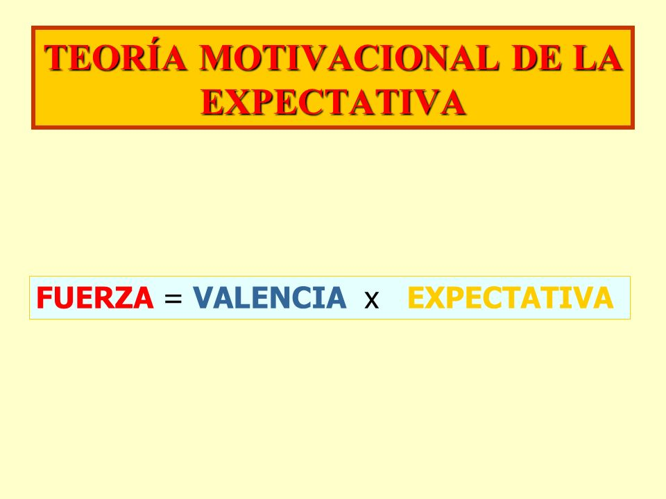 TEORÍA MOTIVACIONAL DE LA EXPECTATIVA FUERZA = VALENCIA x EXPECTATIVA