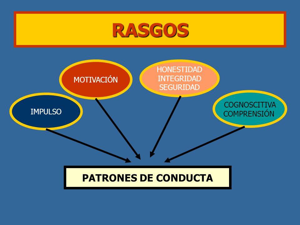 RASGOS IMPULSO MOTIVACIÓN HONESTIDAD INTEGRIDAD SEGURIDAD COGNOSCITIVA COMPRENSIÓN PATRONES DE CONDUCTA