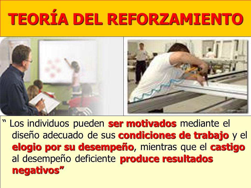 TEORÍA DEL REFORZAMIENTO Los individuos pueden ser motivados mediante el diseño adecuado de sus condiciones de trabajo y el elogio por su desempeño, m