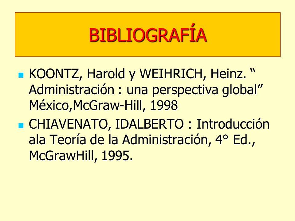 BIBLIOGRAFÍA KOONTZ, Harold y WEIHRICH, Heinz. Administración : una perspectiva global México,McGraw-Hill, 1998 KOONTZ, Harold y WEIHRICH, Heinz. Admi