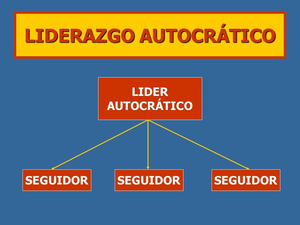 LIDERAZGO AUTOCRÁTICO LIDER AUTOCRÁTICO SEGUIDOR