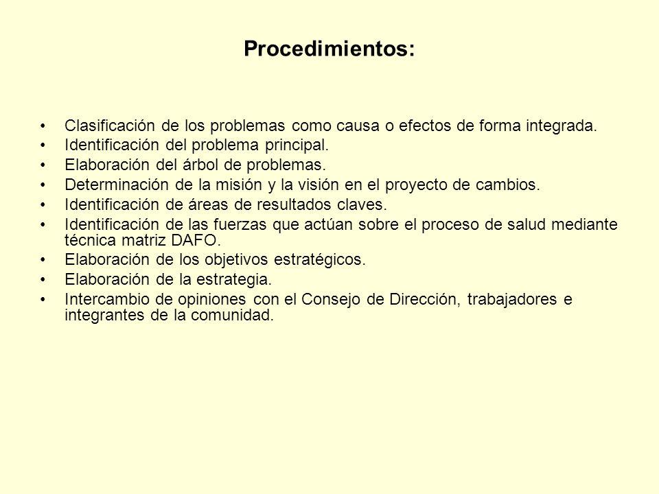 Procedimientos: Clasificación de los problemas como causa o efectos de forma integrada. Identificación del problema principal. Elaboración del árbol d