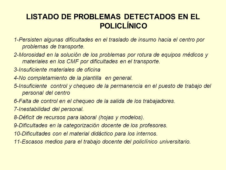 LISTADO DE PROBLEMAS DETECTADOS EN EL POLICLÍNICO 1-Persisten algunas dificultades en el traslado de insumo hacia el centro por problemas de transport